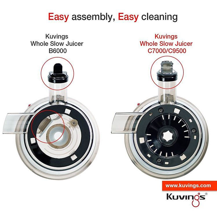Kuvings Slow Juicer Assembly : Kuvings - Kuvings Whole Slow Juicer C9500 - White